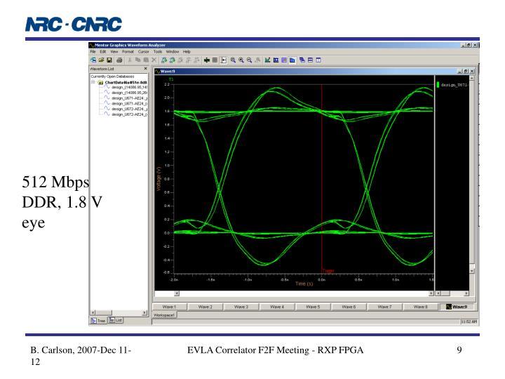 512 Mbps DDR, 1.8 V eye