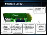 interface layout