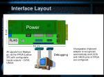 interface layout1