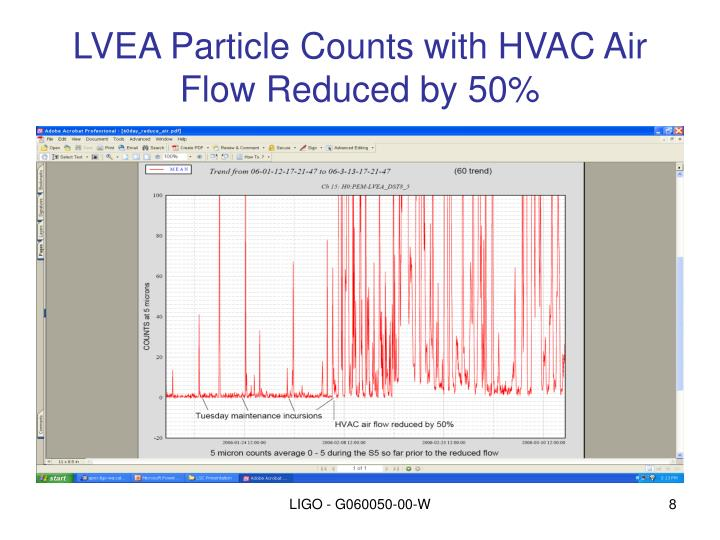 LVEA Particle Counts with HVAC Air Flow Reduced by 50%
