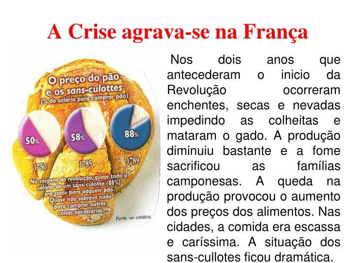 A Crise agrava-se na França