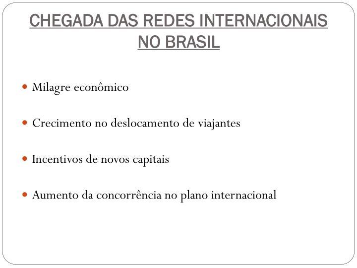 CHEGADA DAS REDES INTERNACIONAIS NO BRASIL