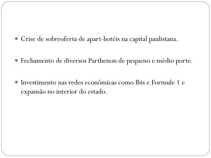 Crise de sobreoferta de apart-hotéis na capital paulistana.