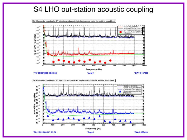 S4 LHO out-station acoustic coupling