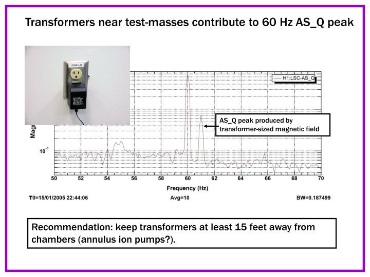 Transformers near test-masses contribute to 60 Hz AS_Q peak