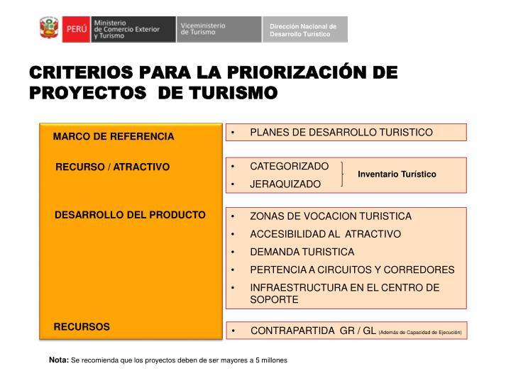 CRITERIOS PARA LA PRIORIZACIÓN DE PROYECTOS  DE TURISMO