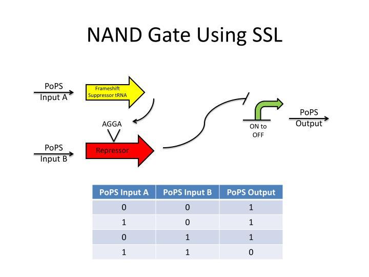NAND Gate Using SSL