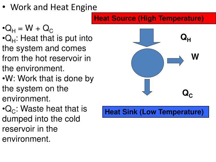 Heat Source (High Temperature)