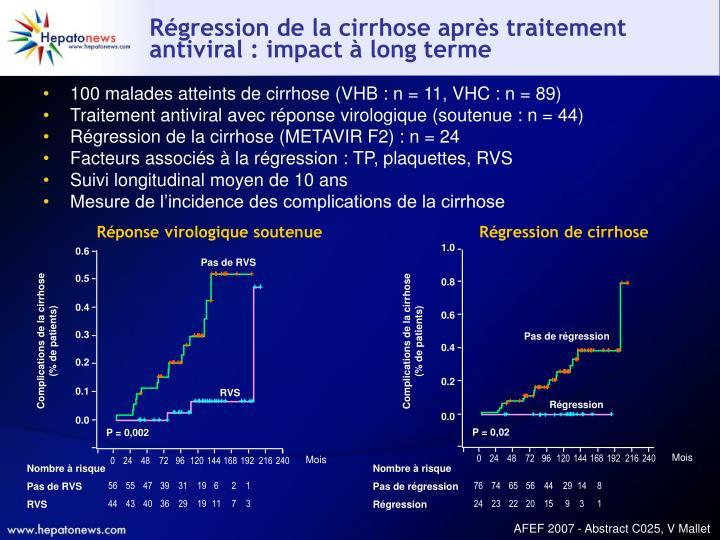 Régression de la cirrhose après traitement antiviral : impact à long terme