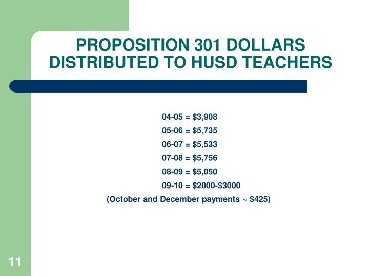 PROPOSITION 301 DOLLARS DISTRIBUTED TO HUSD TEACHERS