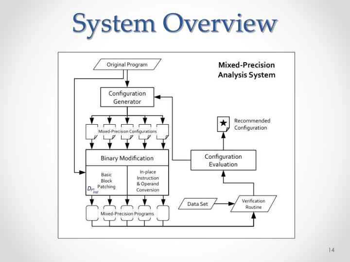 System Overview