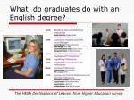 what do graduates do with an english degree