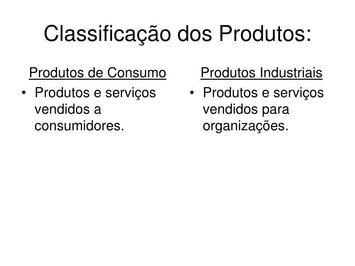 Classifica o dos produtos1