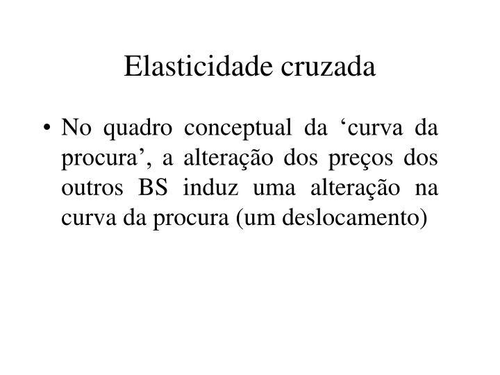 Elasticidade cruzada1
