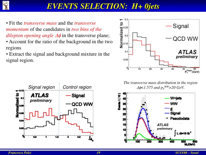 EVENTS SELECTION:  H+ 0jets