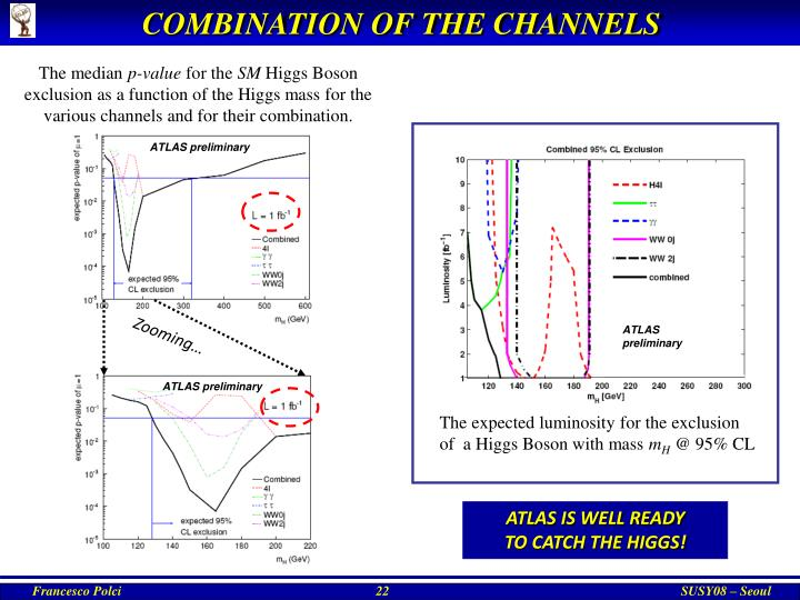 COMBINATION OF THE CHANNELS