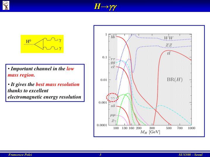 Inclusive standard model higgs searches with atlas francesco polci lal orsay