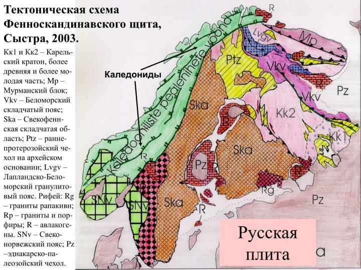 Тектоническая схема Фенноскандинавского щита, Сыстра,...