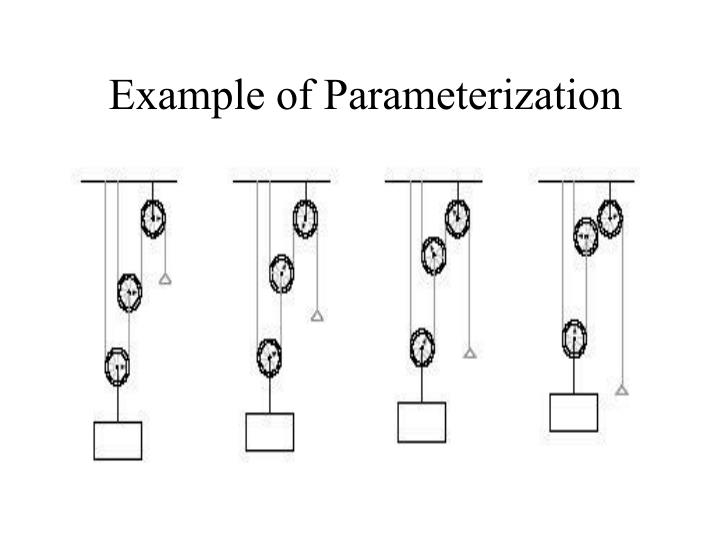 Example of Parameterization