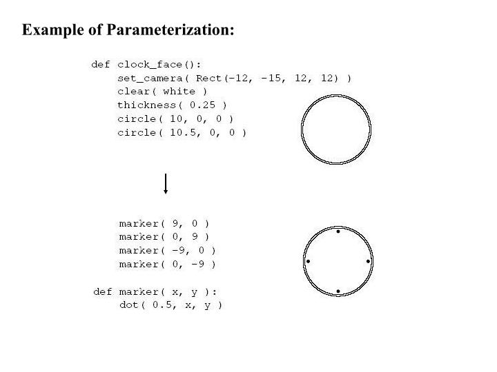 Example of Parameterization: