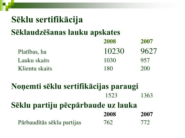 Sēklu sertifikācija