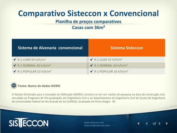 Comparativo Sisteccon x Convencional
