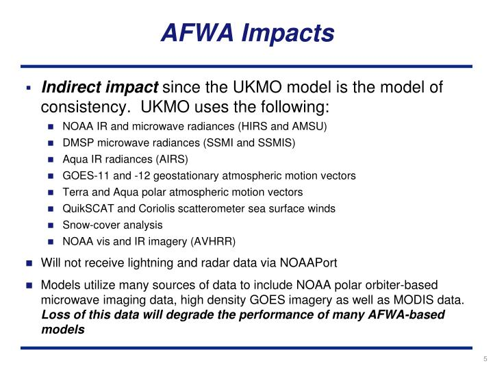 AFWA Impacts