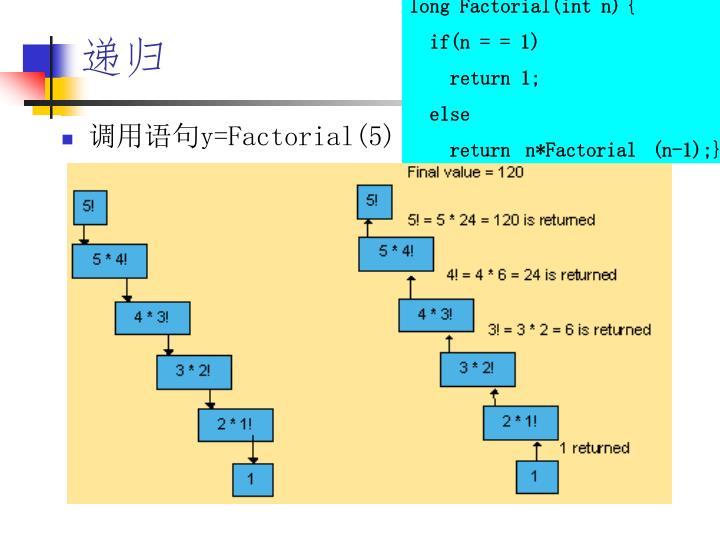 long Factorial(int n){