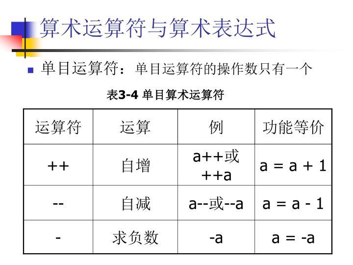 算术运算符与算术表达式