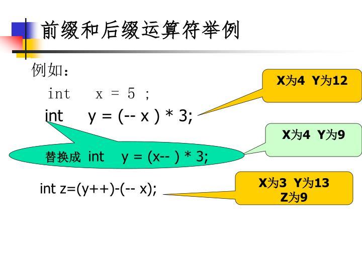 前缀和后缀运算符举例