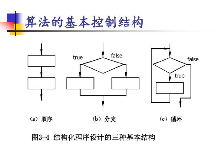 算法的基本控制结构