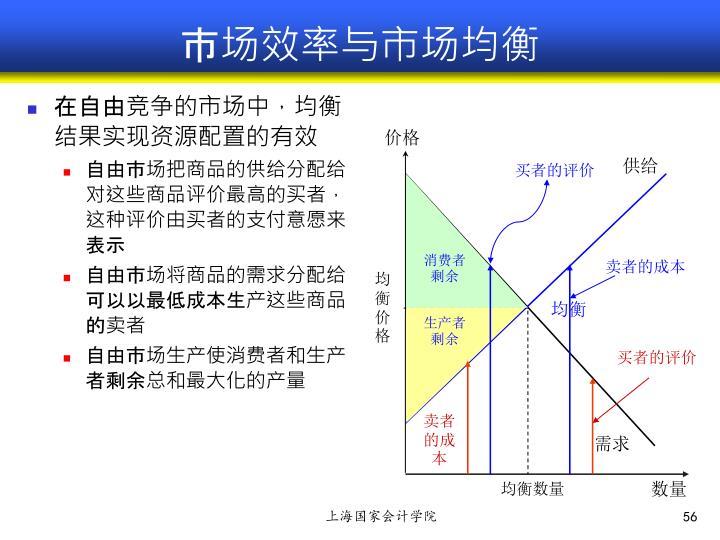 市场效率与市场均衡
