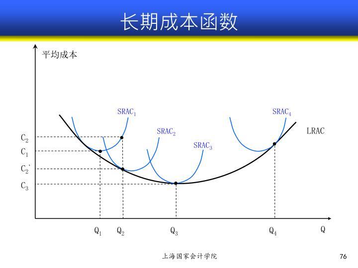 长期成本函数