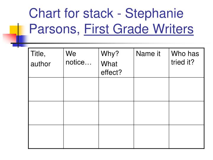 Chart for stack - Stephanie Parsons,