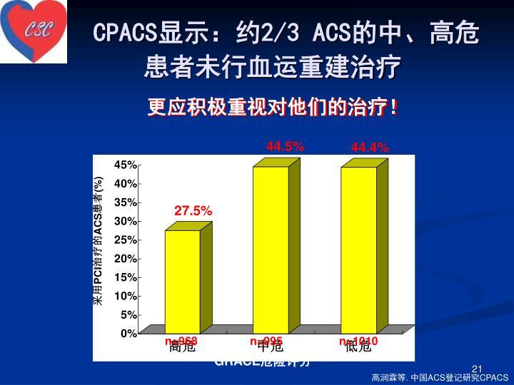 CPACS