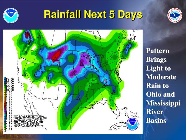 Rainfall next 5 days