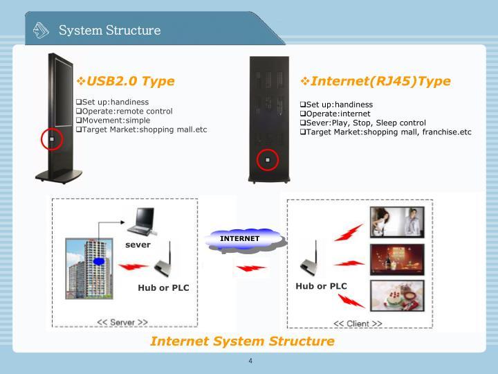 USB2.0 Type