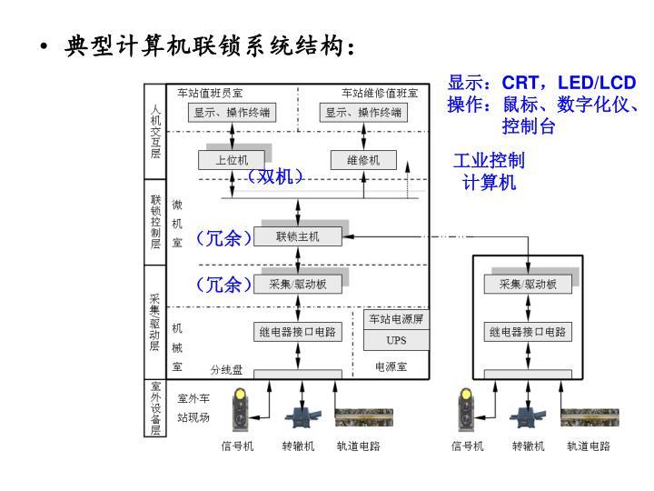 典型计算机联锁系统结构: