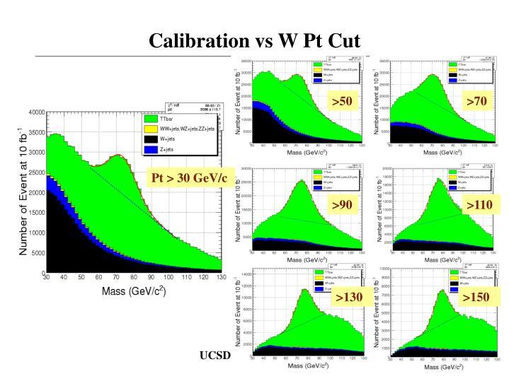 Calibration vs W Pt Cut