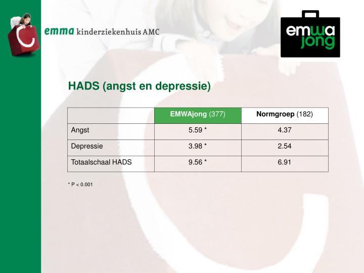 HADS (angst en depressie)