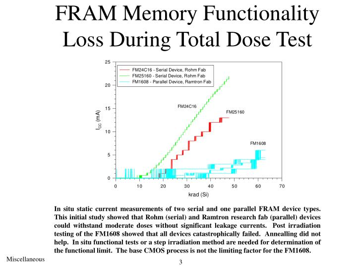 Fram memory functionality loss during total dose test