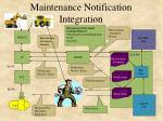 maintenance notification integration