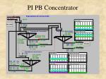 pi pb concentrator1