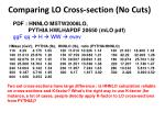 comparing lo cross section no cuts
