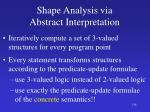 shape analysis via abstract interpretation