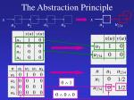 the abstraction principle1