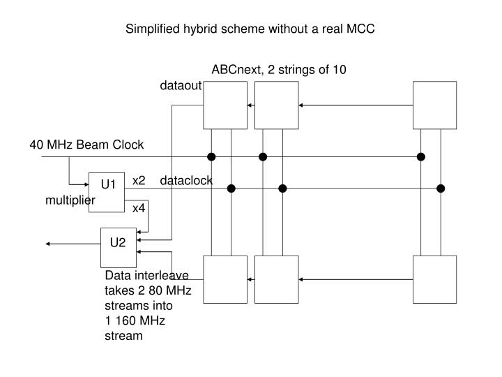 Simplified hybrid scheme without a real MCC