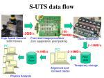 s uts data flow