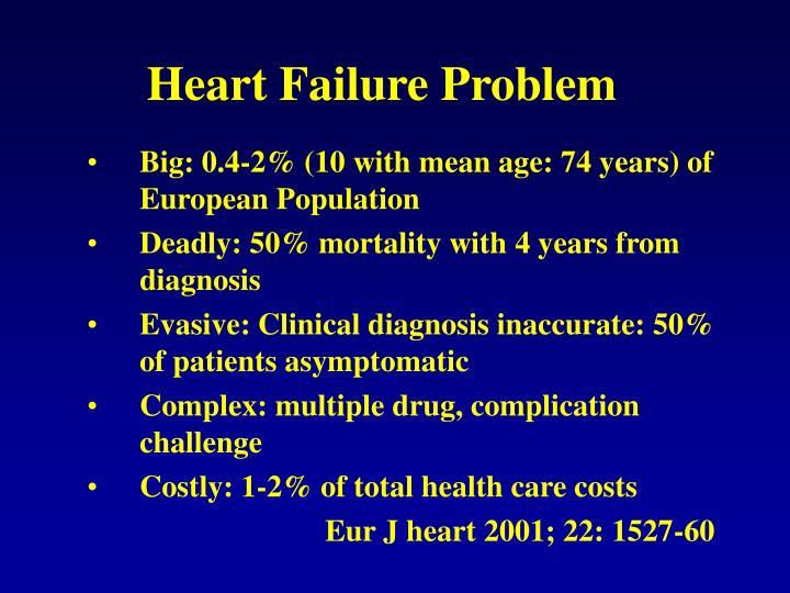 Heart failure problem