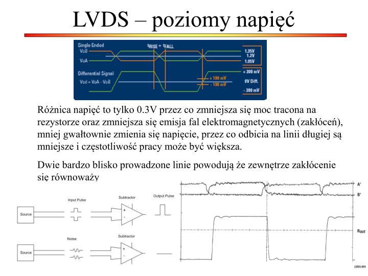 LVDS – poziomy napięć
